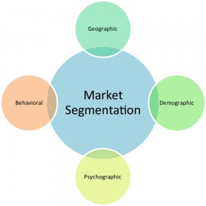 bigstock-Market-segmentation-business-d-22443833