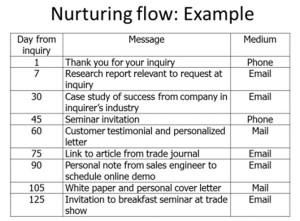 Nurturing flow