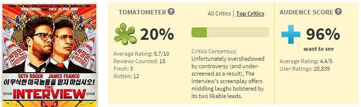 topCritics