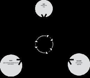 design-thinking-image-1