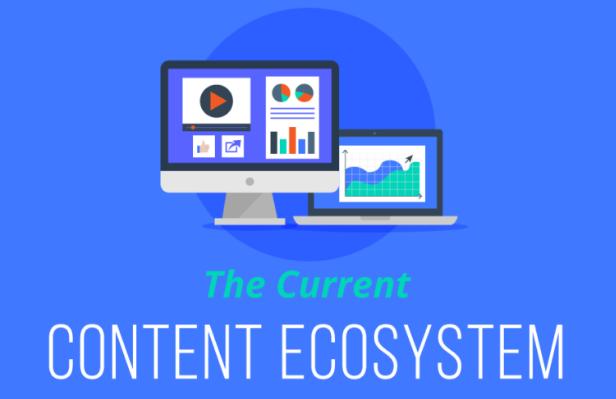 Current Content Ecosystem