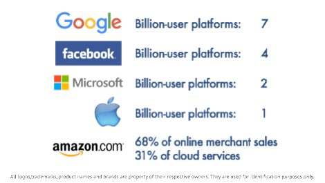 Today's billion-user platforms, the leaders in the race to own the world's digital infrastructure.