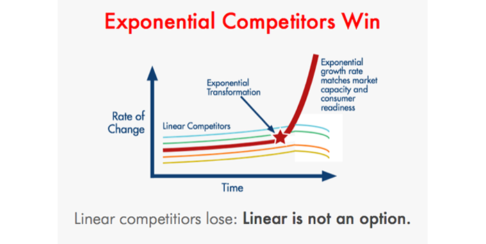 Exponential Competitors Win