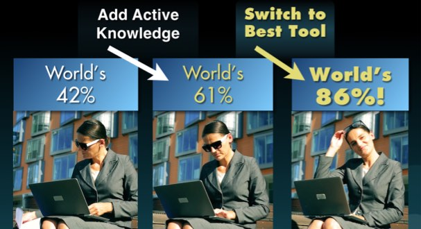 Active Knowledge: How can everyone be the best in the world?
