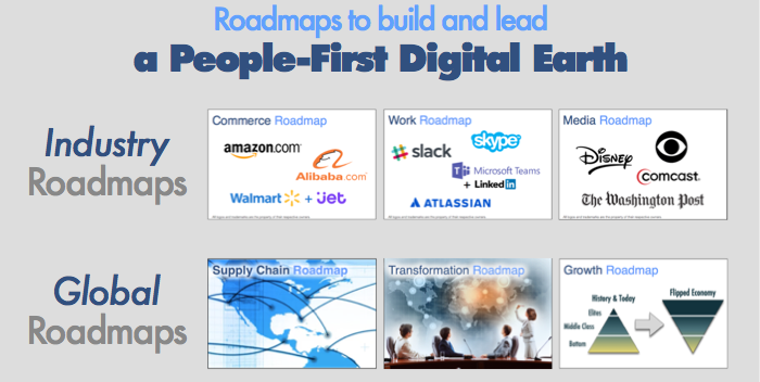 Six roadmaps multiply exponential growth